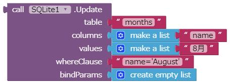 aix-SQLite:App Inventor SQLite Extension