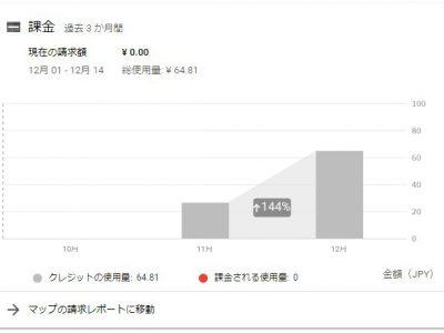 [it]形部商事は安い客!65円か・・・