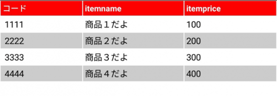 TableView導入最終調整