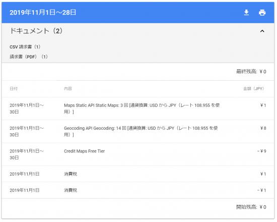 前月のGoogleCloudPlatformの利用料